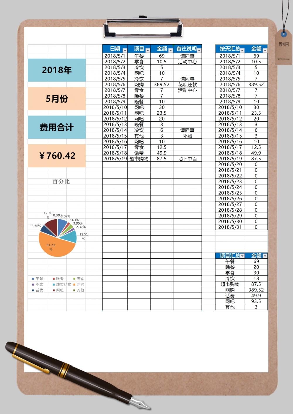 个人费用支出记账表格Excel模板