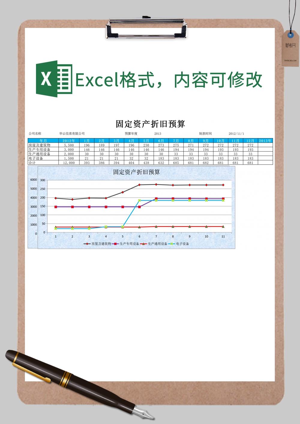 固定资产折旧预算表Excel模板