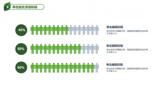 创意绿色小人人数比例分析说明ppt模板PPT图表