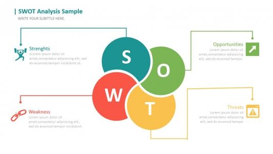 创意swot带图标四色分析ppt模板PPT图表