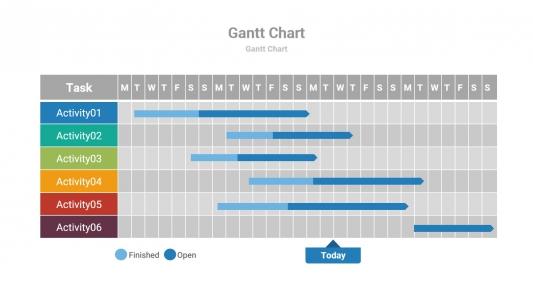创意图表工作项目进度ppt甘特图PPT图表