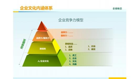 立体金字塔企业文化建设幻灯片图表PPT图表