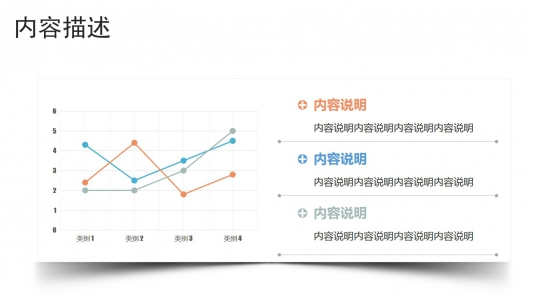 创意多色带说明文字的ppt折线图模板PPT图表