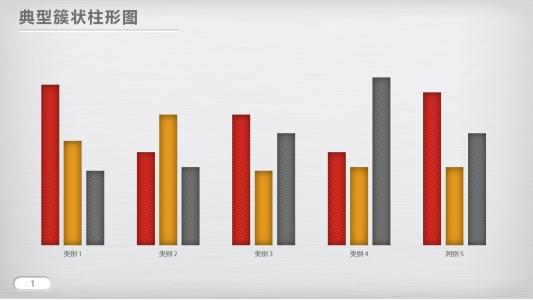 6页商务通用质感柱形图ppt图表PPT图表