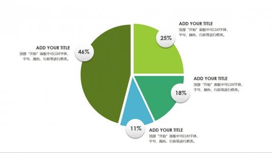 百分比分析說明餅圖模板圖表PPT模板