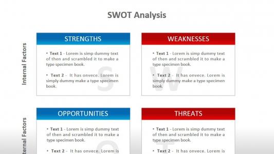 swot分析说明文本框图表PPT模板