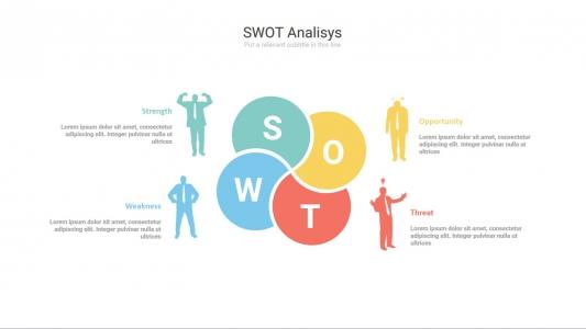 人物剪影swot分析图表PPT模板