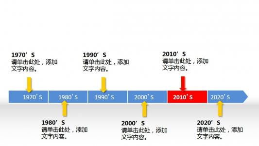 重点强调年份时间线图表素材PPT模板